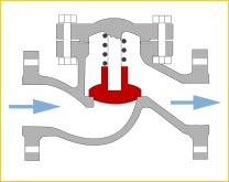 обратный клапан схема