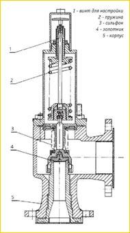 пружинный клапан схема