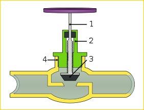 запорный клапан схема